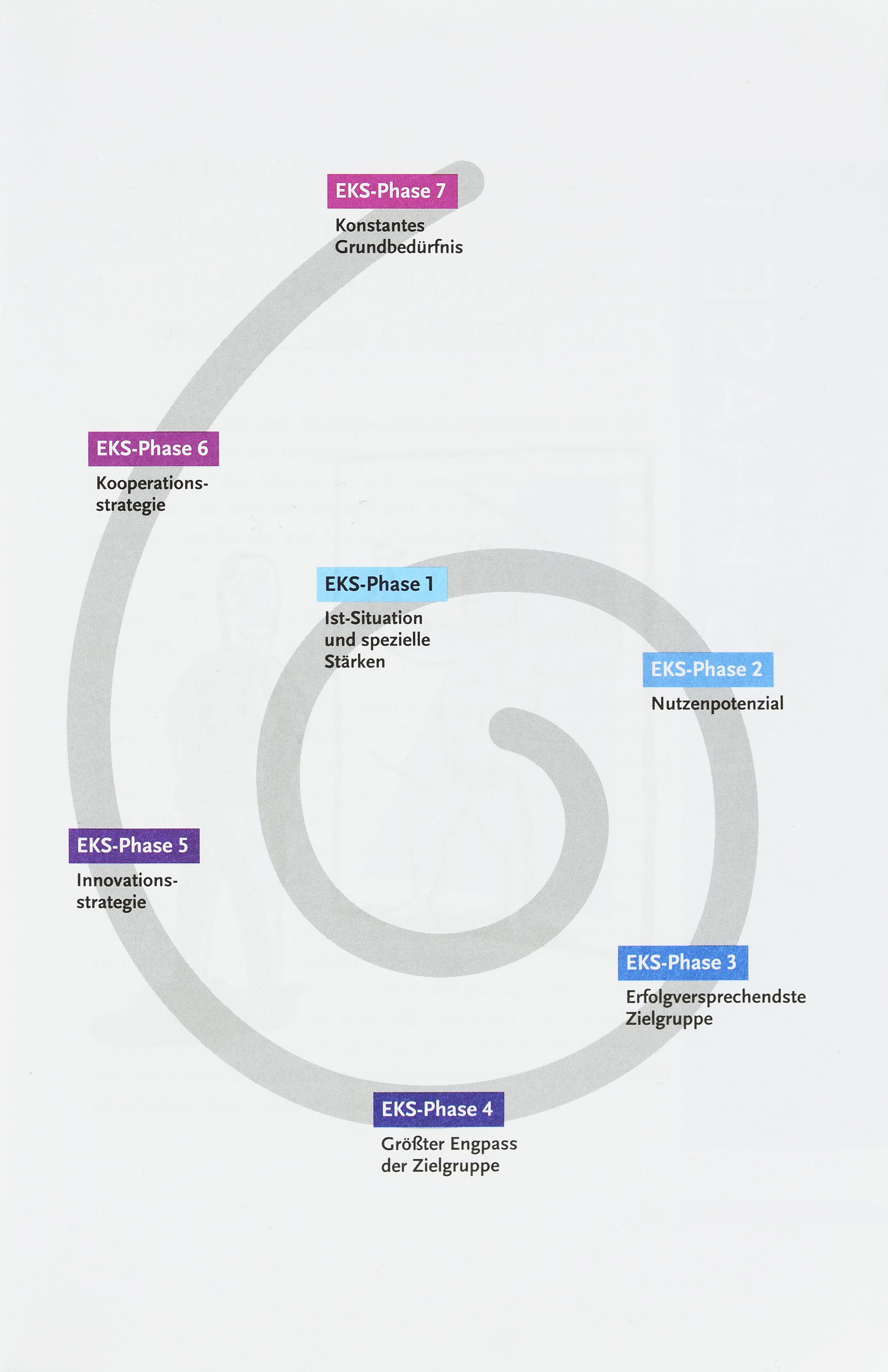eks-infografik